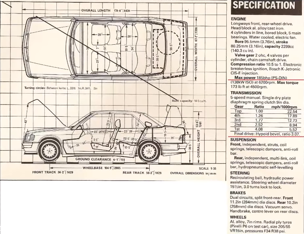 Mercedes 190E 2.3-16 w201 спецификация